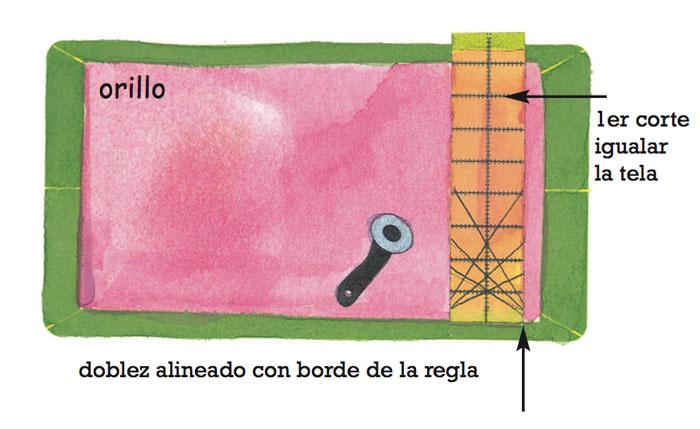 Cortar tela con cutter rotatorio y regla