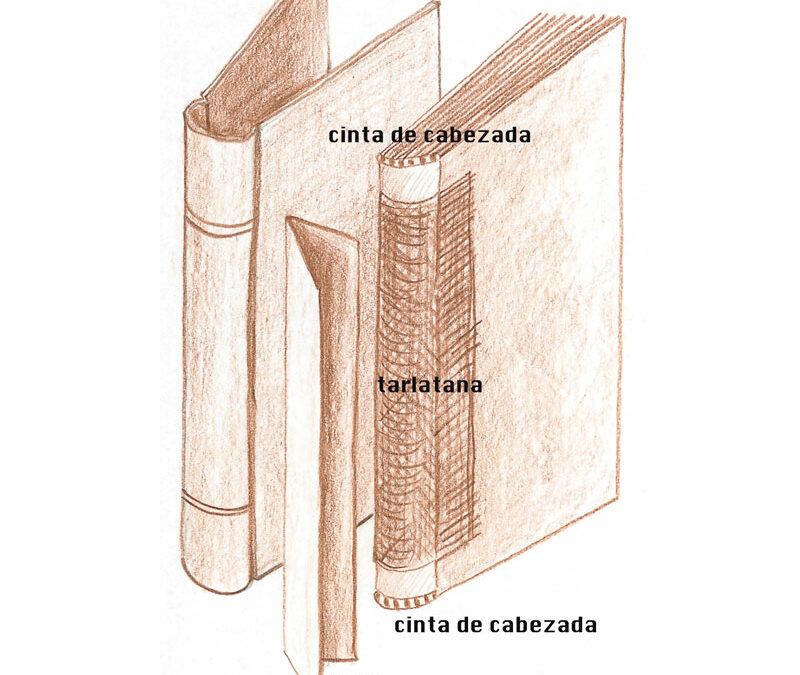 Las distintas partes de la encuadernación de un libro